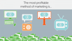 the-most-profitable-method-of-marketing