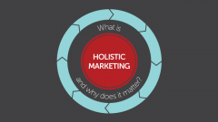 holistic-marketing