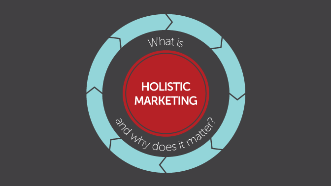 holistic marketing approach Holistic automobile marketing the aim is in defining the holistic marketing concept o the basis of reasoning toyota should adopt a more holistic approach.