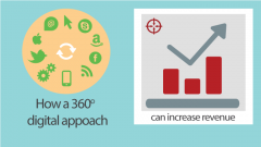 How-a-360-degree-digital-approach-can-increase-revenue