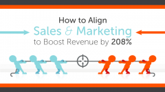 align-sales-marketing-blog-image